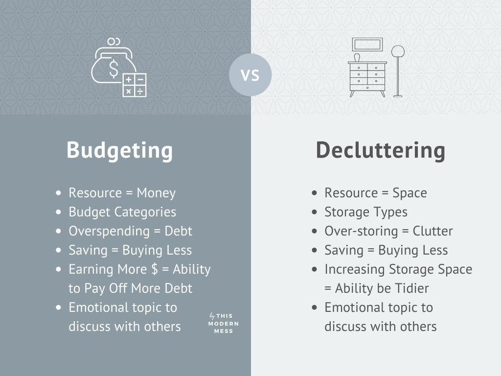 budgeting versus decluttering chart that compares and contrasts how decluttering is like budgeting (figure out your clutter debt)